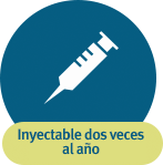 Dos inyecciones por año